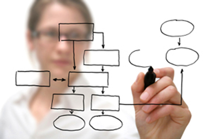 Woman drawing a flow chart.