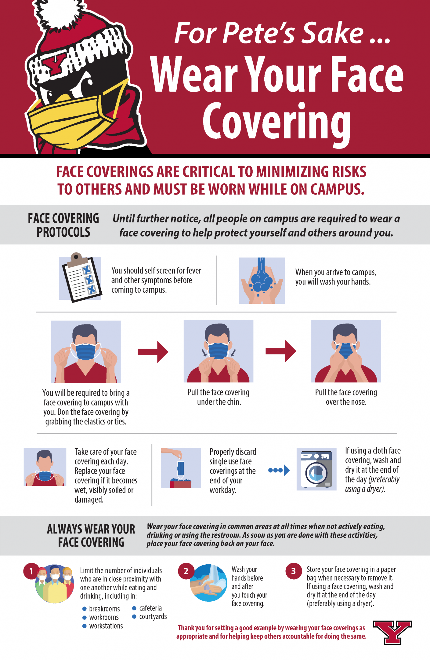 Face Covering Information
