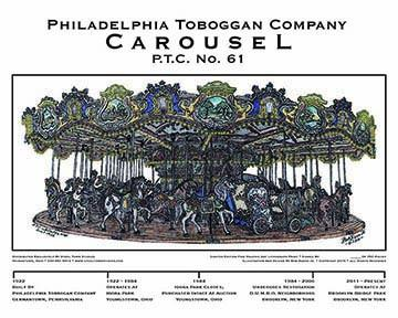 A carousel design with a timeline along the bottom