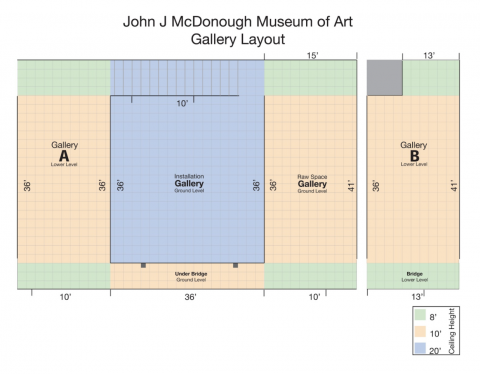 John J. McDonough Museum Floor Plan