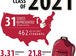 Class of 2021 infographic