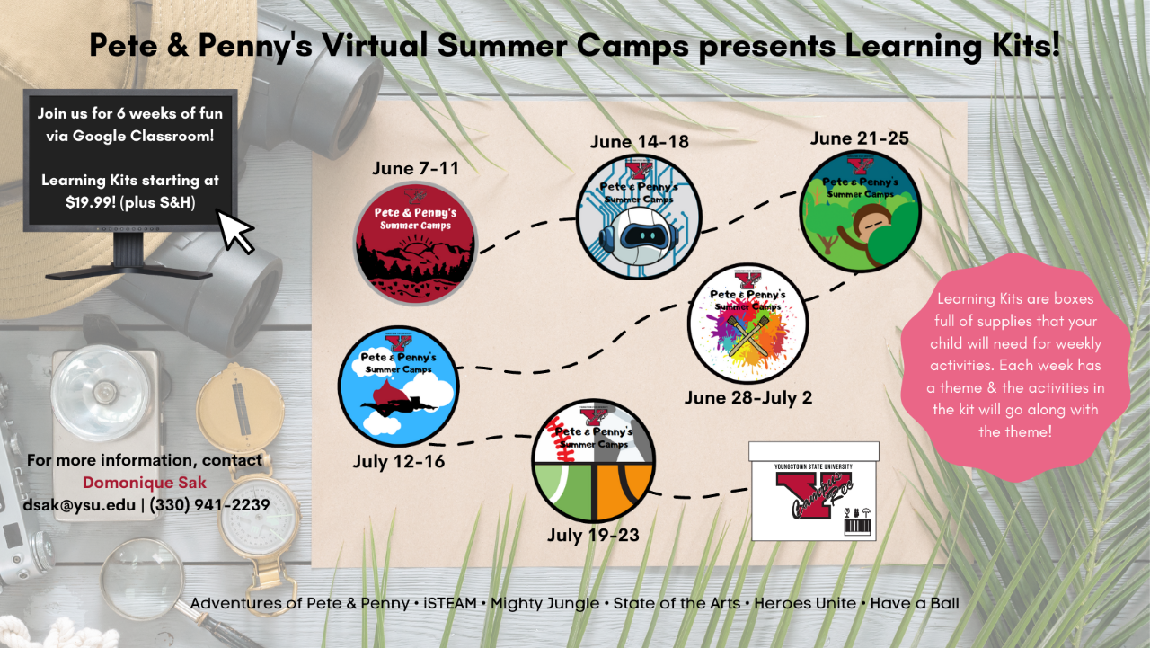 2021 Summer Camp Flyer with weekly themese
